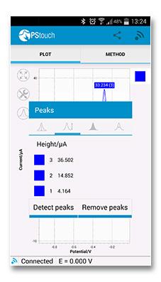 http://www.palmsens.co.kr/img/pstouch-peaks-window.jpg